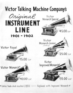 The Victor Talking Machine Company's original range of phonographs